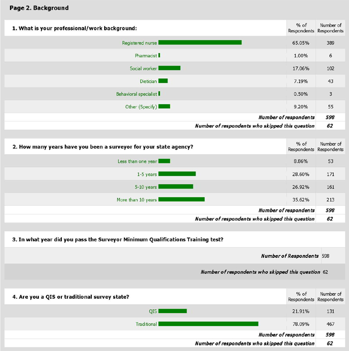 Demographics 1-4